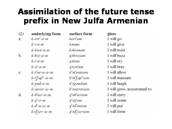 Aspiration in New Julfa Armenian