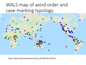 WALS map of word order and case-marking typology