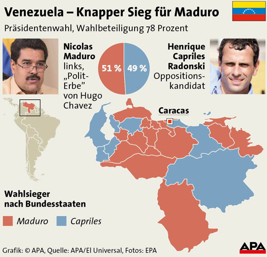 A Fracas in Caracas—Maduro Wins the Election but Capriles Refuses to Concede Defeat
