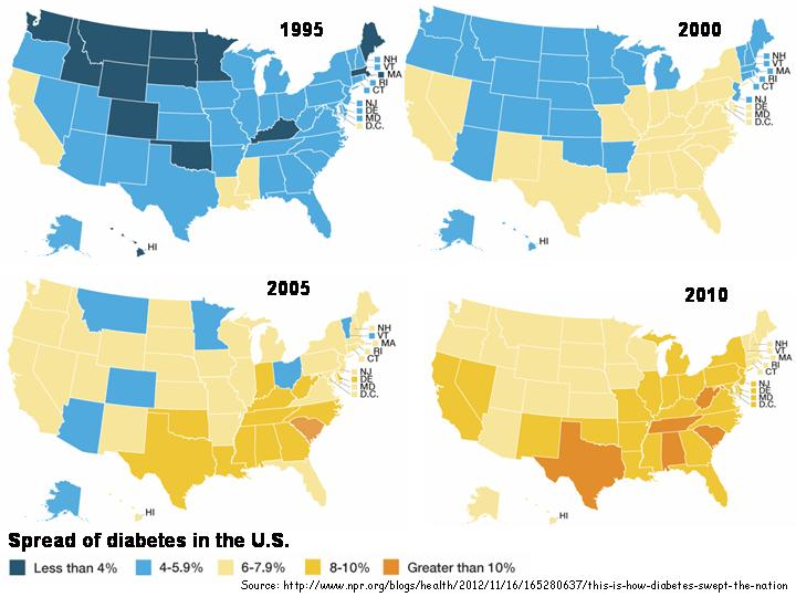 Using Series of Maps to Represent Changes in Time: How Diabetes Swept the U.S.