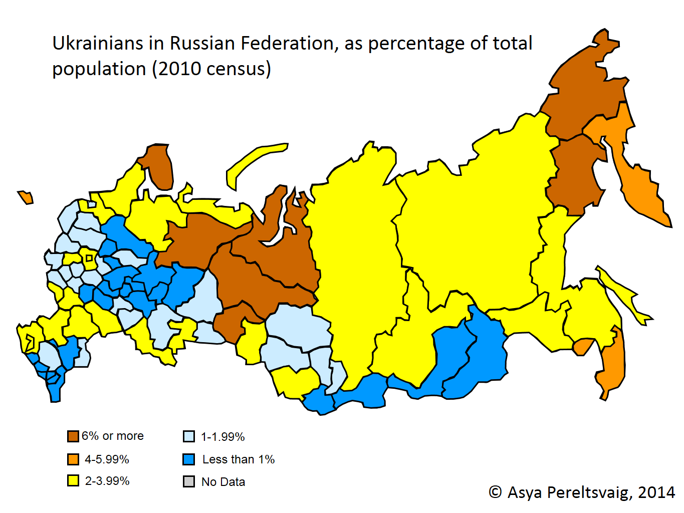 "Where do Ukrainians live in Russia?—And who are the ""benderovcy""?"