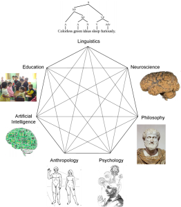 CognitiveScienceSeptagram