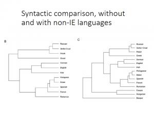 Syntactic12_syntactic15_Longobardi